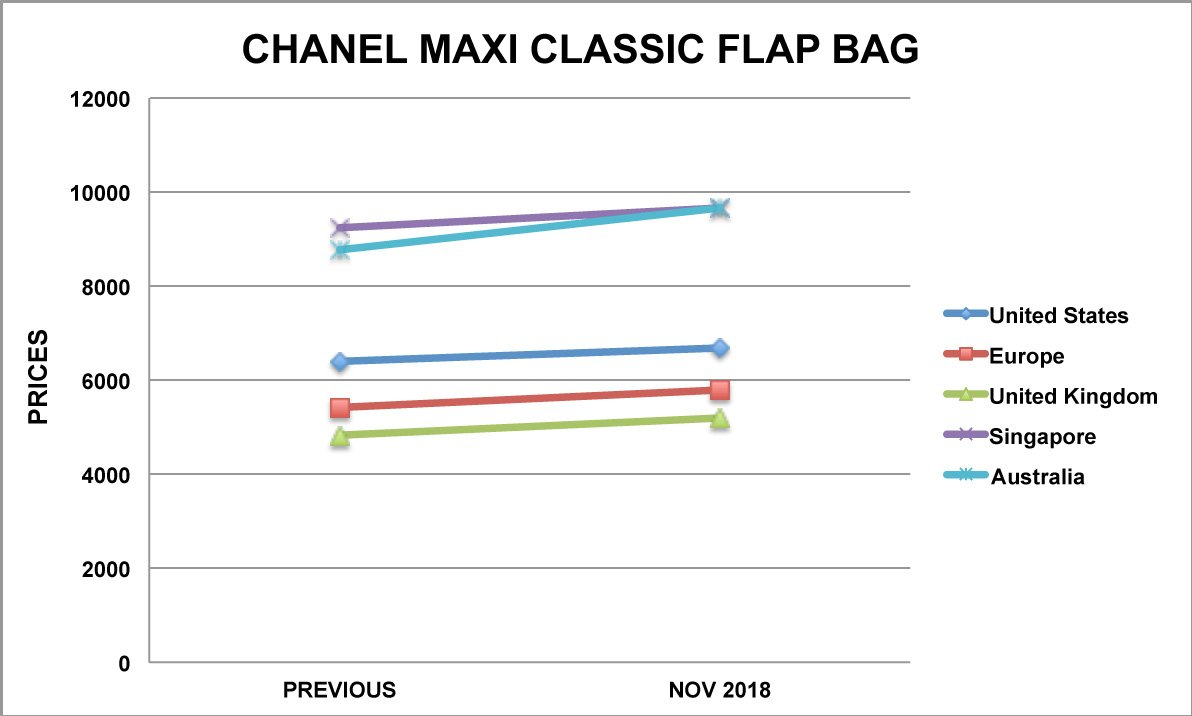 chanel maxi classic bag