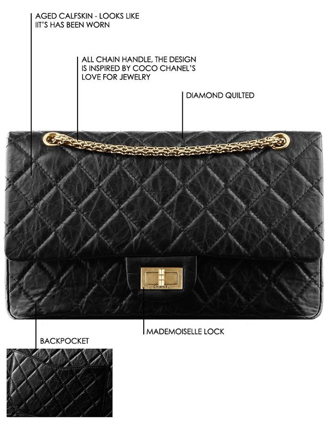 Chanel Reissue . Bag