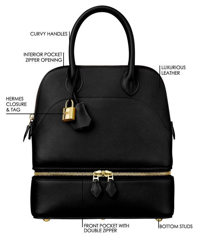 Hermes Bolide Secret Bag design