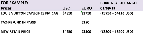 Louis Vuiton USD EU Prices