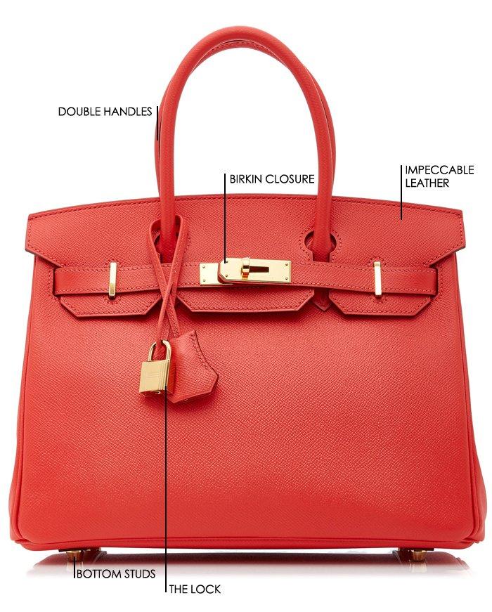 Hermes Birkin Bag prices design